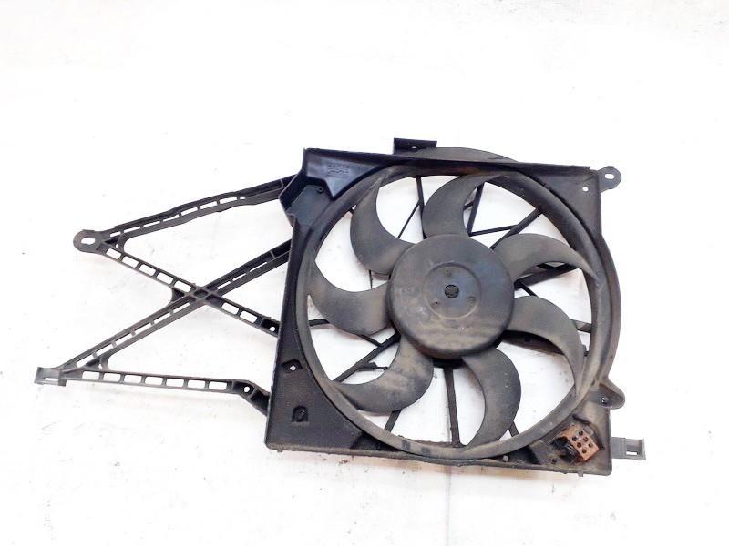 Opel  Astra Diffuser, Radiator Fan