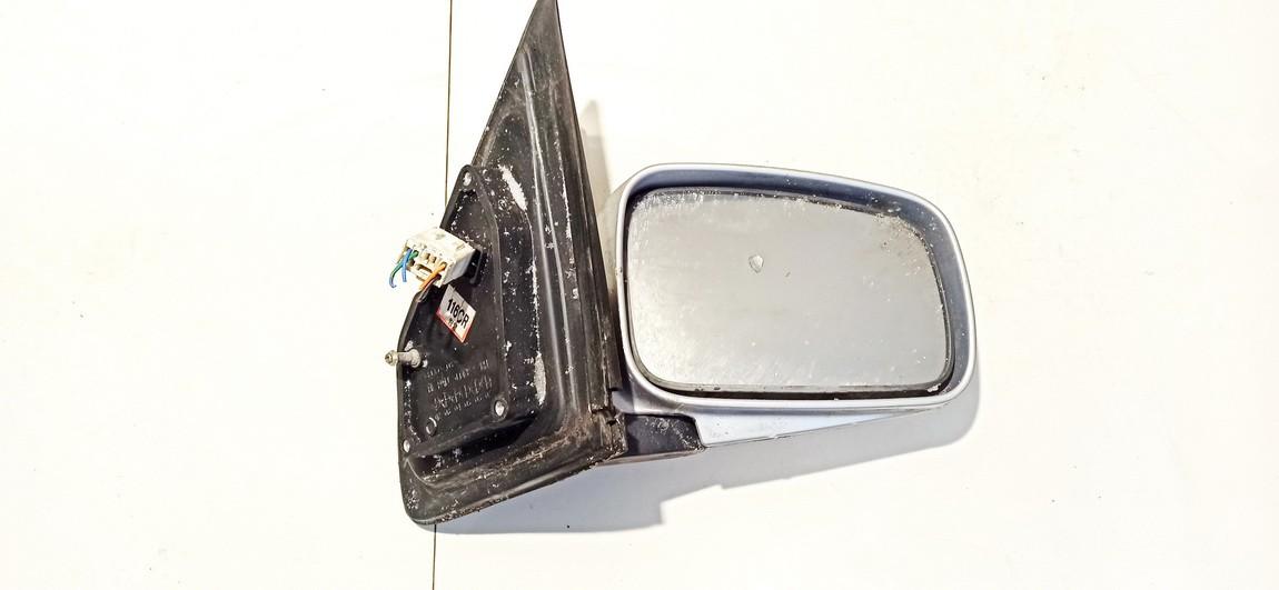 Duru veidrodelio stikliukas P.D. (priekinis desinys) Kia Sorento 2004    2.5 e11025754