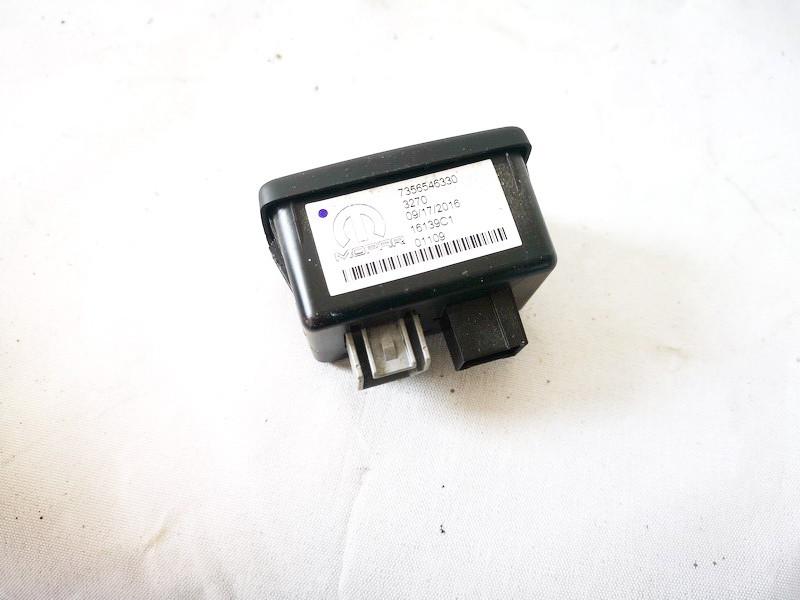 USB-AUX-Ipod jungtys Fiat Ducato 2006    0.0 7356546330